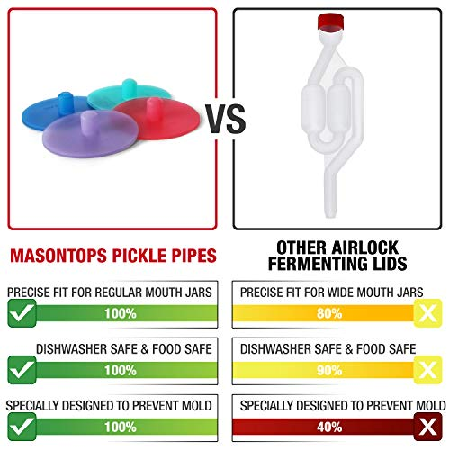 Masontops Pickle Pipes - Waterless Airlock Fermentation Lids - Wide Mouth Mason Jar Fermenter Cap - Premium Silicone Top
