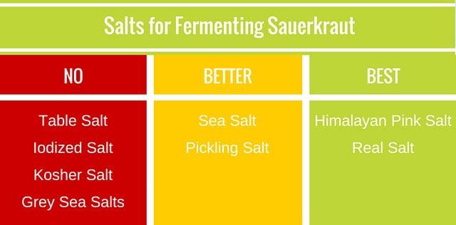The best salt for making sauerkraut. | makesauerkraut.com