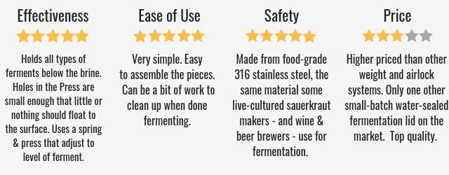 Kraut Source fermentation lid rating. | makesauerkraut.com