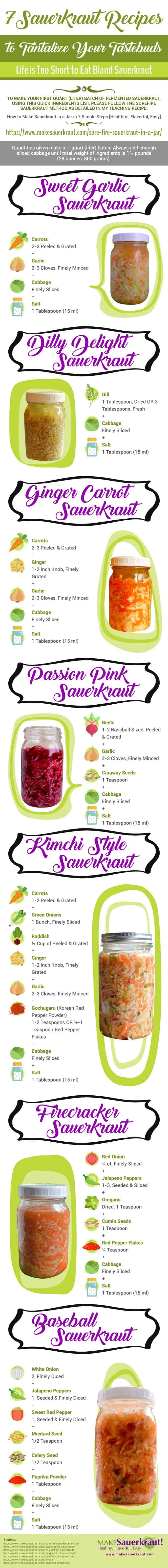 7 Sauerkraut Recipes on one quick reference sheet. Post on your fridge. | makesauerkraut.com