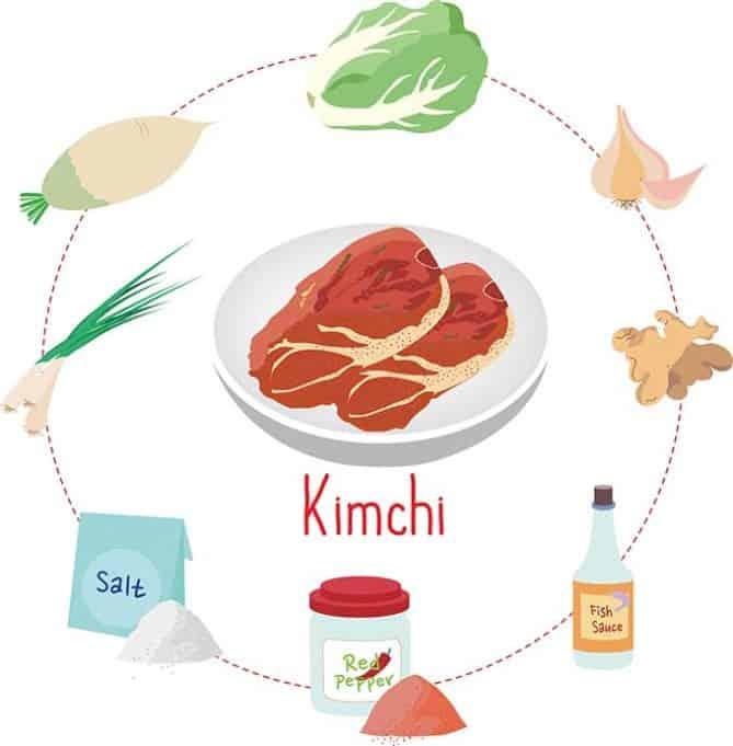 Stocking your kimchi pantry: napa cabbage, garlic, ginger, fish sauce, gochugaru, salt, onions, radish.   MakeSauerkraut.com